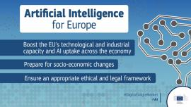 Image of (688131) Understanding Europe's AI Ambitions
